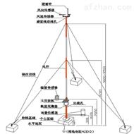 BYQL-QX林场自动气象站带LED显示屏