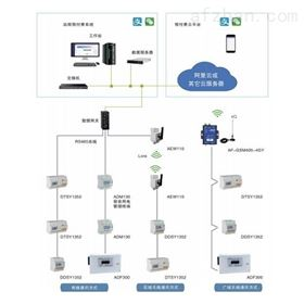 学校管理系统 水电预付费平台