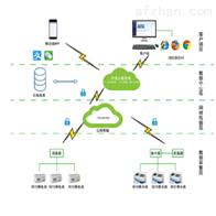 ACRELCLOUD-3200互联网售电服务方案