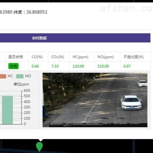机动车尾气遥感监测综合管理系统