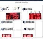 中山智慧工地管理系统