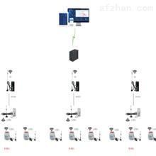 Acrel-5000建筑能耗在线监测系统 分项能耗系统