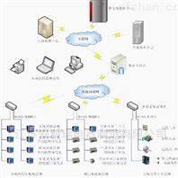 Acrel3000电能计量管理系统
