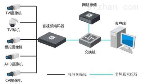 音频编码器典型应用.png