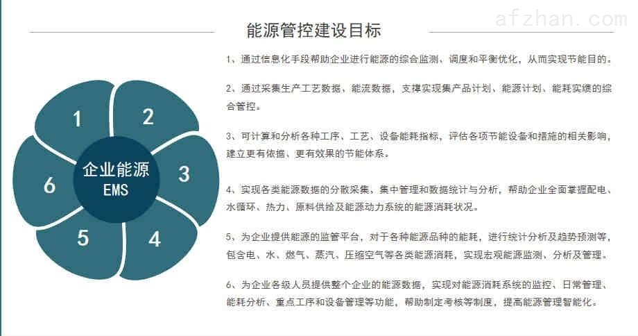 江苏镇江工企业能源管控平台能源监测管理平台