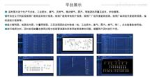 AcrelCloud-7000湖北咸宁企业管理平台能源管控系统