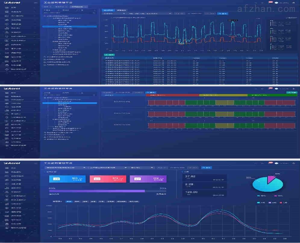 浙江台州能源管理平台企业能源管控系统