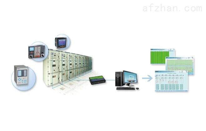 公建变电站系统
