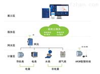 大数据变电站智能管理系统