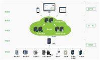 大数据变电站运维云平台