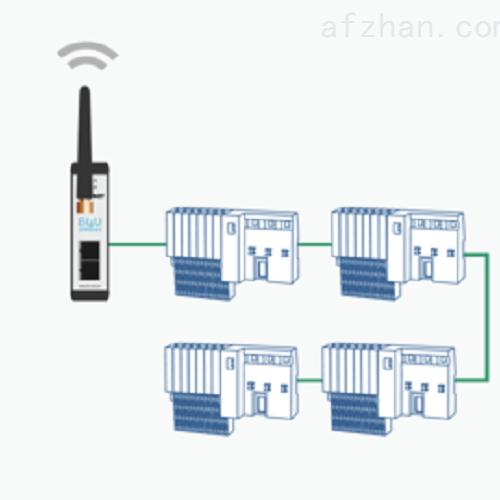 Indu Sol 工业网络的无线电数据系统