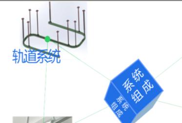 智能(neng)軌道型電力巡檢機(ji)器人系統 設計方案