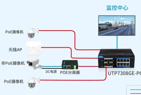 PoE分离器:网络监控组网升级利器