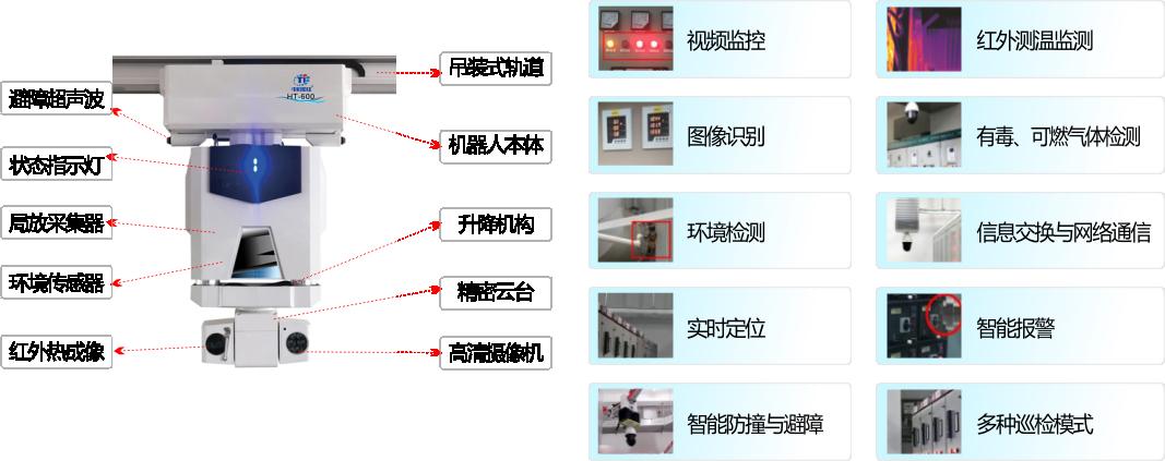 能源隧道/管廊环境智能机器人巡检(轨道式)