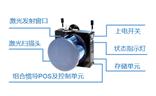 无人机激光雷达测量如何在行业市场大显身手?