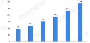 2021年中国智能照明设备行业市场现状及发展前景分析