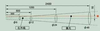ET8858工业高温红外测温仪
