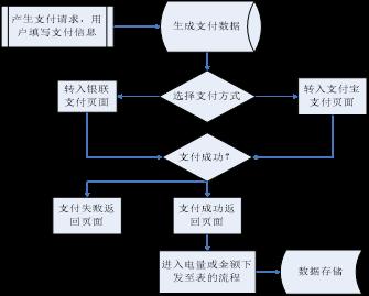 金义吉成创业园预付费能源管理系统设计与应用202108_1955.png